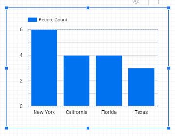 google data studio google sheets column chart
