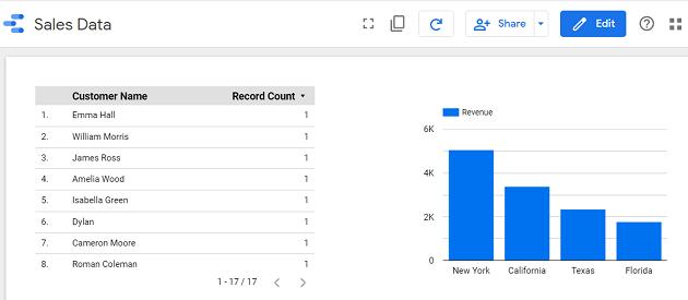 google data studio google sheets report in view mode