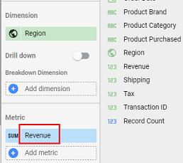google data studio google sheets revenue metric