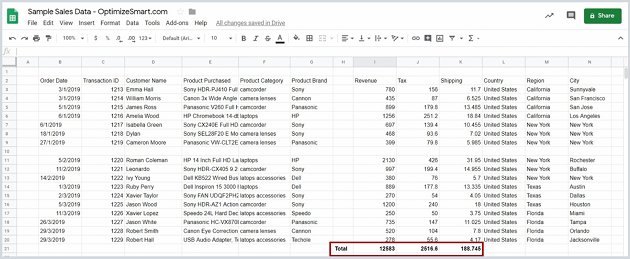 google sheets data The data table contains totals