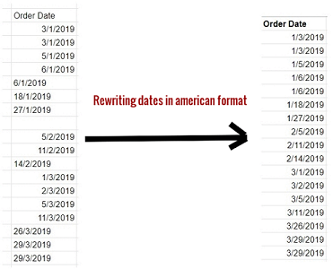 google sheets data rewriting dates in american format