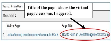 gtm virtual pageviews page title