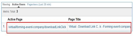 gtm virtual pageviews real time report