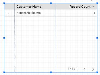 row of data