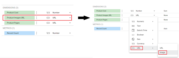 Set the data type of the Product Images URL field