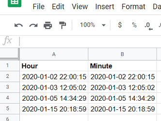 date and time data types consider the following Google Sheets data source 5