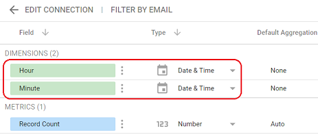 date and time data types create a data source schema from this data source 3