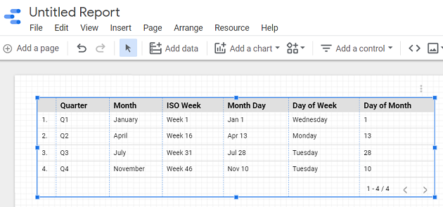 date and time data types create a report from this data source schema 3