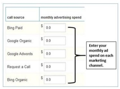 enter your monthly spend for each marketing channel