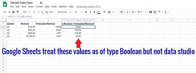 google data studio boolean data type Data Studio did not recognize the boolean values