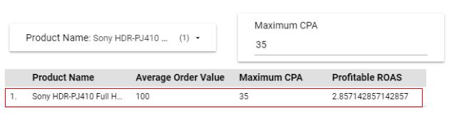 google data studio parameters 1 product