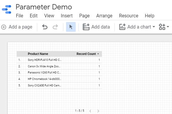 google data studio parameters parameter demo