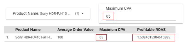 google data studio parameters product