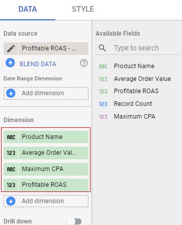 google data studio parameters required metrics