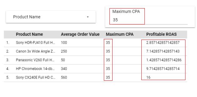 google data studio parameters result