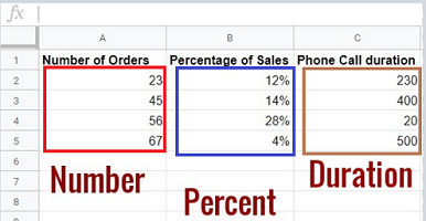 number percent duration google sheets 1