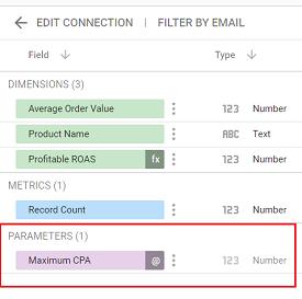 parameters google data studio