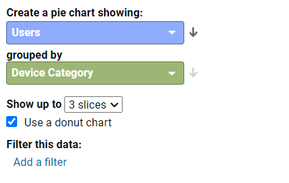 select donut