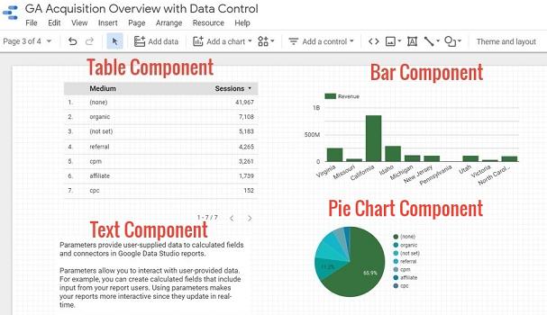 Chart Components data studio