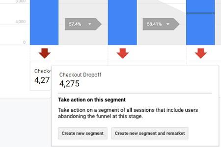 create new segment custom funnels analytics 360