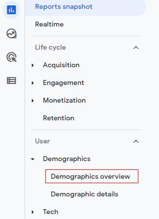 demographics overview