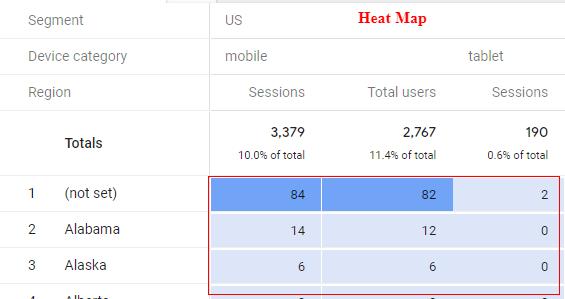 exploration report heat map