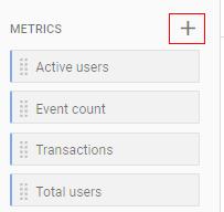 exploration report metrics