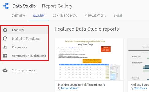 featured data studio reports