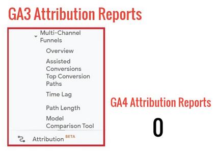 ga3 attribution reports vs ga4 attribution reports