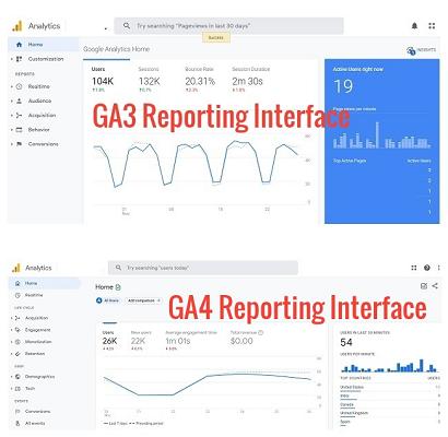 Google Analytics 4 compared to GA3