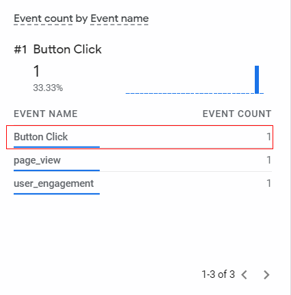 ga4 custom events gtm realtime 1