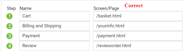 geek guide funnels Correct 1