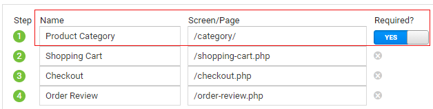 geek guide funnels Product Category