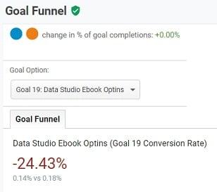 geek guide funnels goal funnel