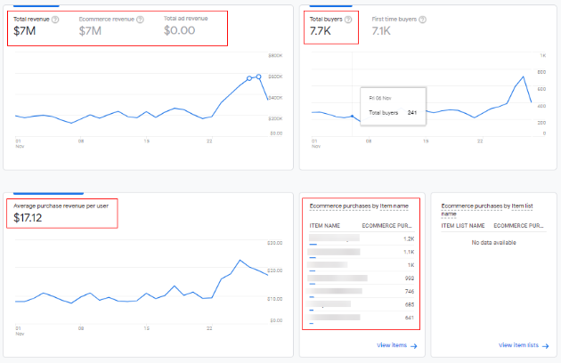 gtm ecommerce tracking trends