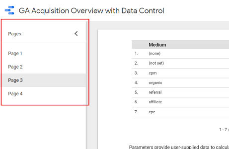list of pages in your report can also appear as a collapsible panel on the left in the view mode