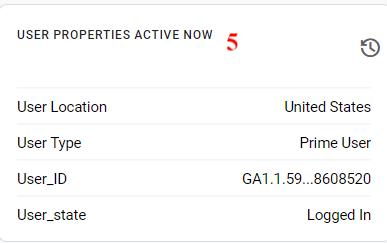 User property