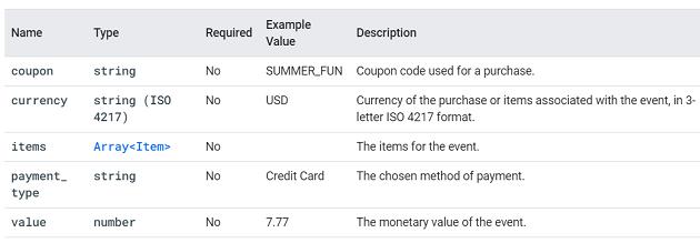 add payment info event ga4