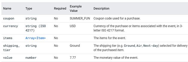 add shipping info event ga4