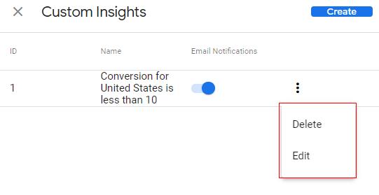 custom insights