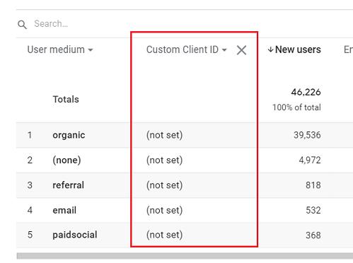 ga4 user properties Custom Client ID user scoped custom dimension