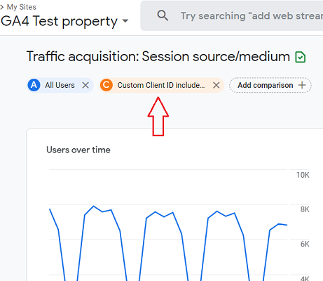 ga4 user properties new comparison added to the Traffic acquisition report