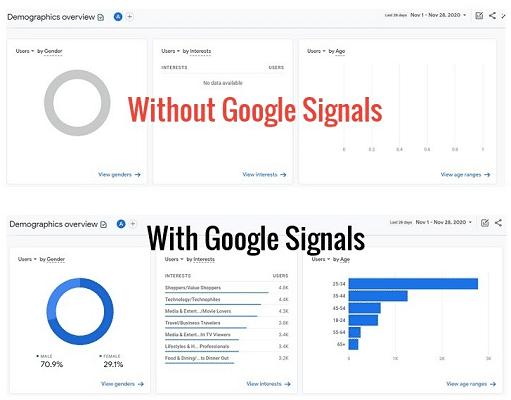 google signals google analytics 4