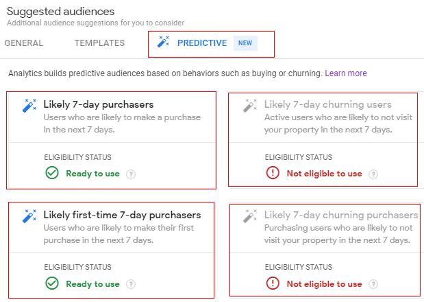 predictive audiences google analytics 4