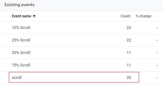 events in Google Analytics 4