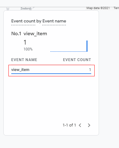 Event count by name