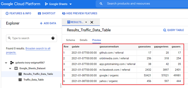 Results Traffic Data Table