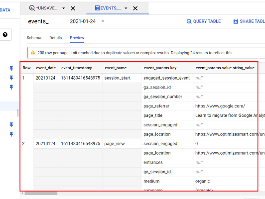 The structure of Google Analytics data table in BigQuery