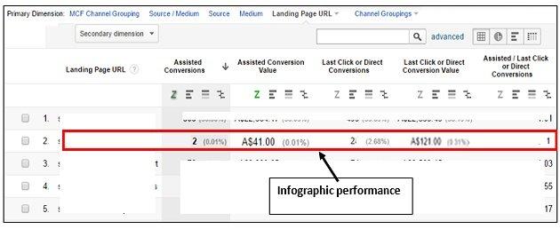 advanced content analysis