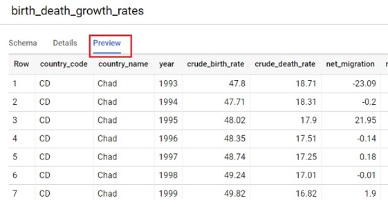 data tables preview tab bigquery
